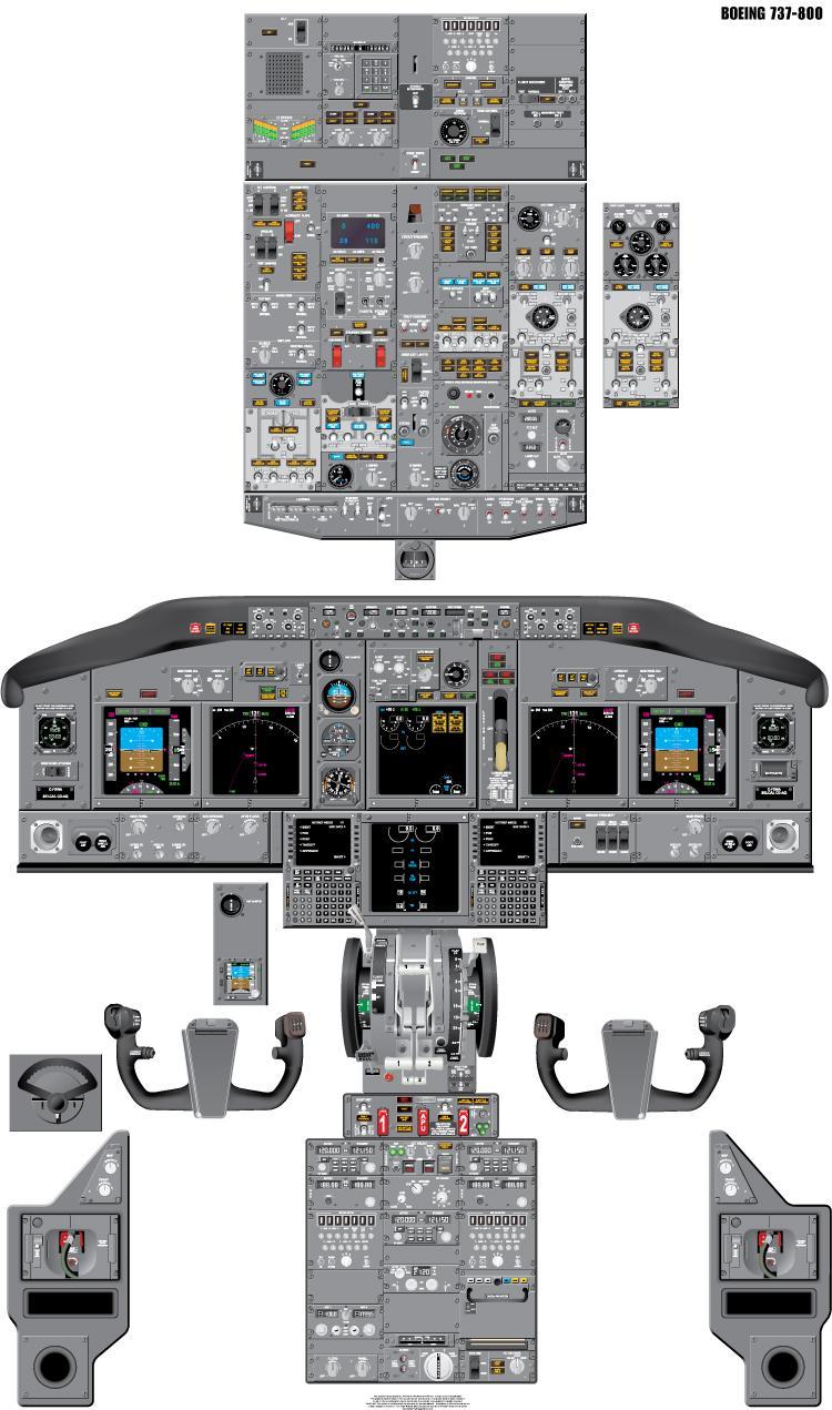 Boeing 737 800 Cockpit Poster