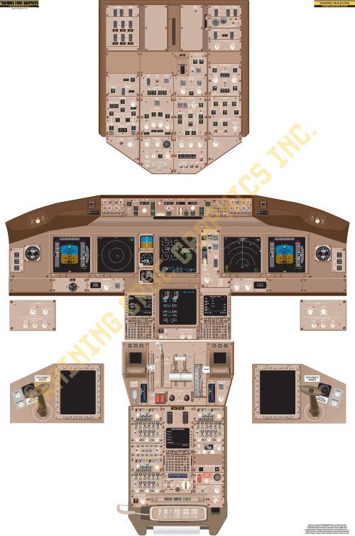 Boeing 777 cockpit poster